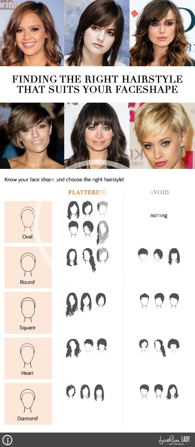 Haircuts To Flatter Your Face Shape   Beauty Tips   Pinterest   Face for Haircut Based On Face Shape