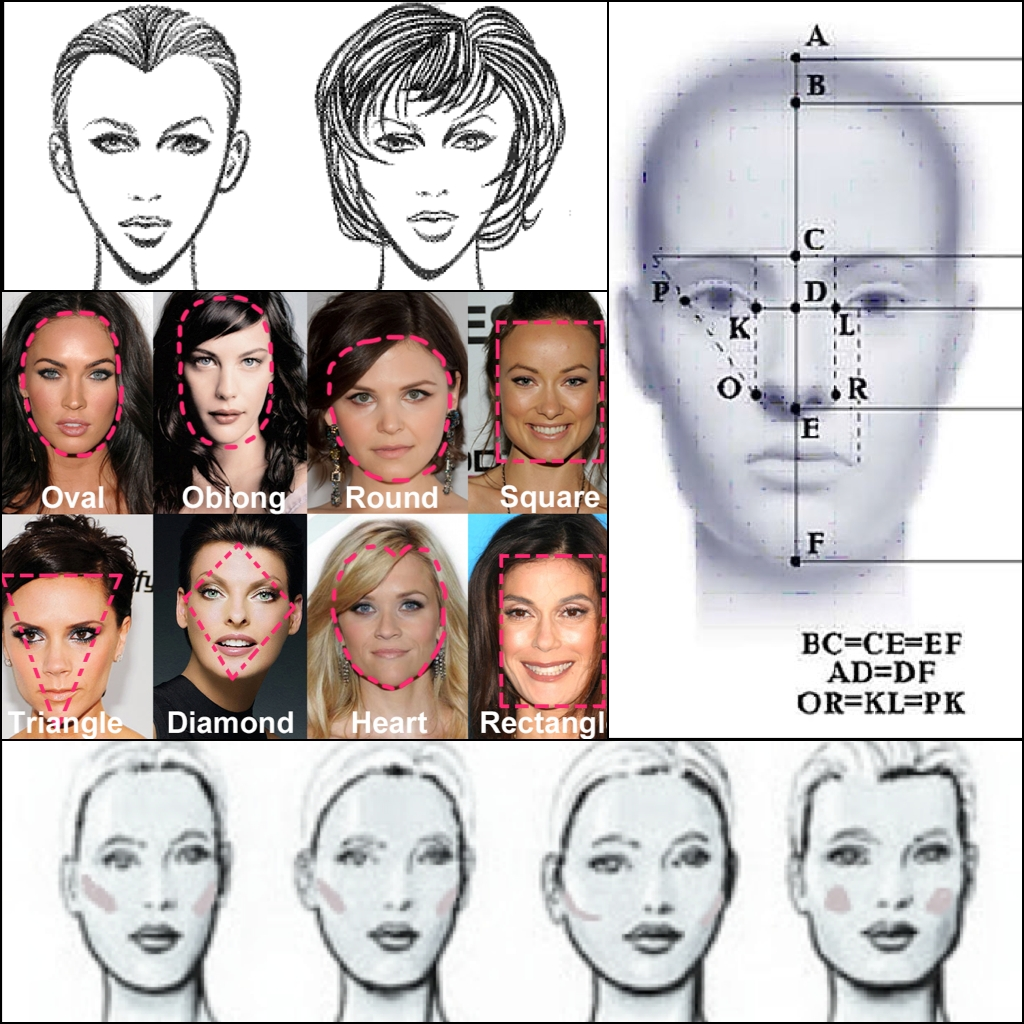 Stylenoted | Getting A Hair Cut? Why Your Face Shape Doesn't Matter… with regard to Different Haircut For Oval Face