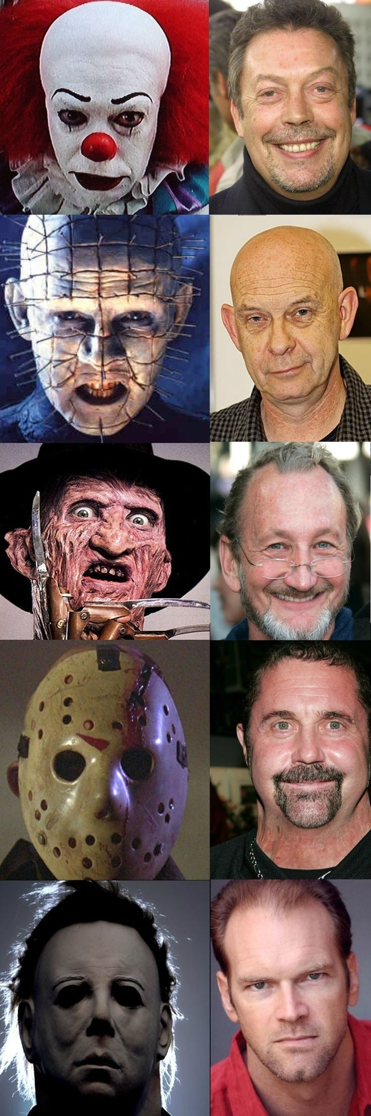Horror Film Characters Without The Masks | Horror Movies | Horror with Horror Movie Actors Without Makeup
