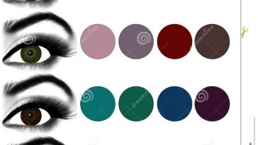 Makeup Colors For Green Eyes | Images throughout Makeup Colors For Green Eyes