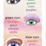 Great Guide For Choosing Your Eye Shadow Colors!! | Makeup | Hazel within Best Eyeshadow Colors For Hazel Green Eyes