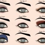 Secret Makeup Diary: Eye Shadow Styles + Template - Free Download with regard to Eye Makeup Images Free Download