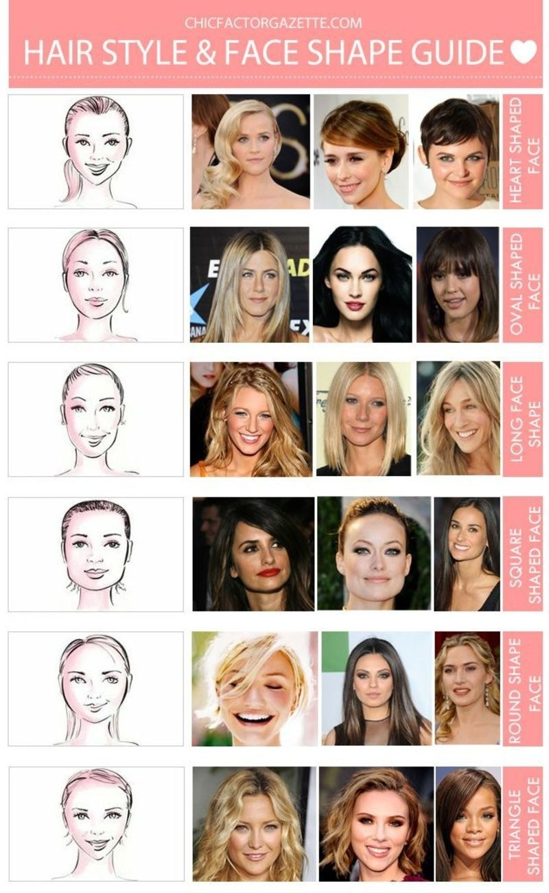 Hair Styles To Suit Your Face Shape : Which Hair Style Would Suit My in Hair Cut Suit For Long Face