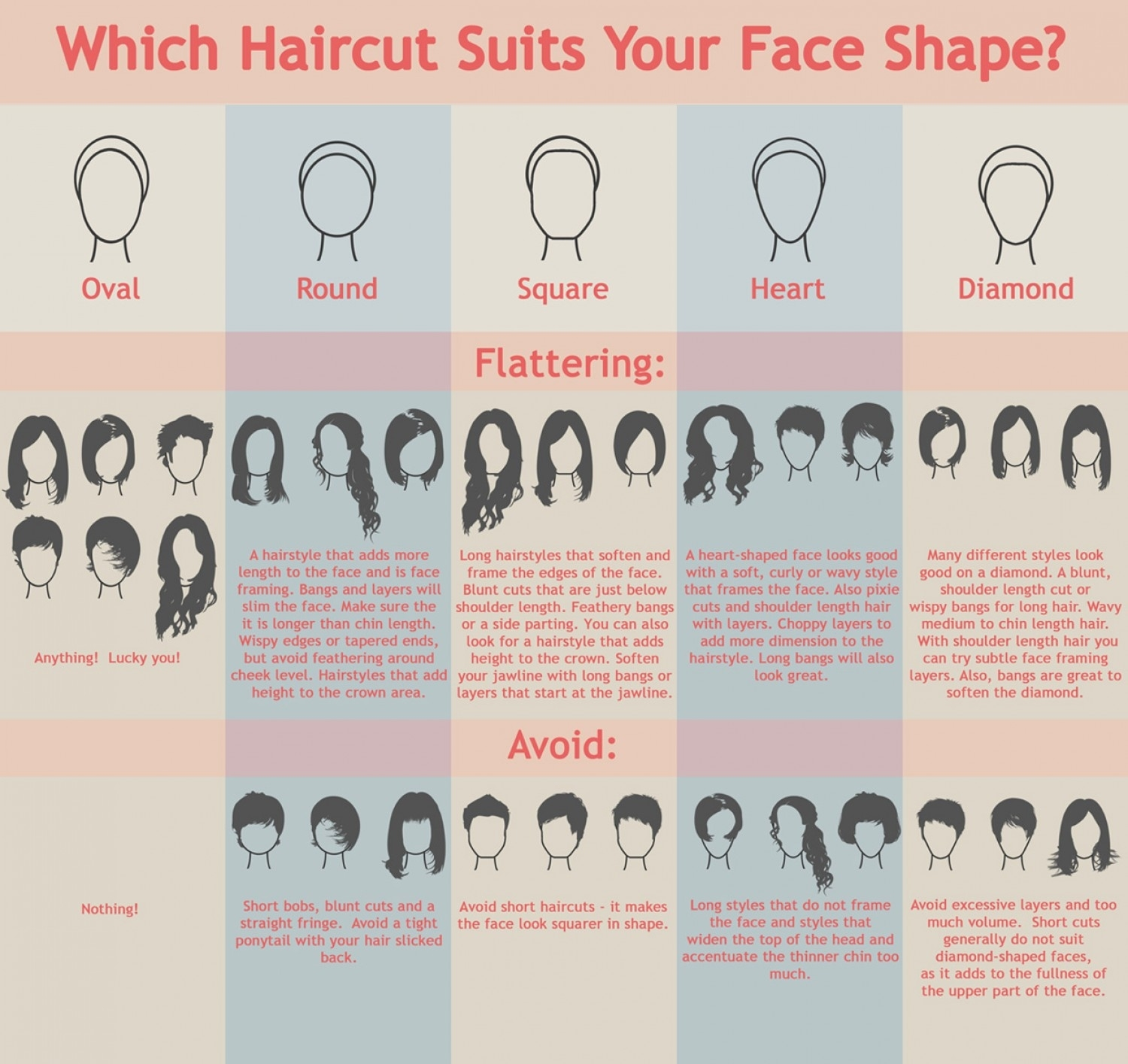 Which Haircut Suits Your Face Shape? | Visual.ly in Wich Hairstyle Suits Me
