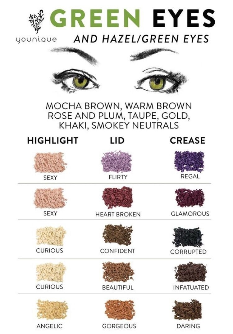 Okay So Knowing The Right Shades, Tones And Colours To Use for What Colour Eyeshadow For Green Eyes