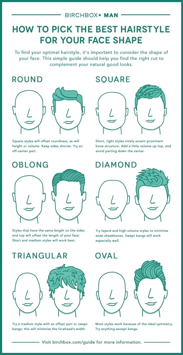 Pick The Best Men's Hairstyle For Your Face With This Chart pertaining to Try Haircuts On My Face