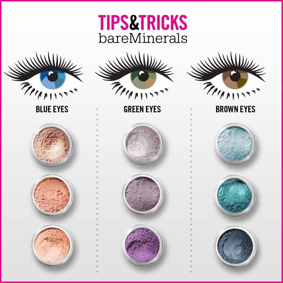 Pin By Rachel Keesbury On Makeup   Eye Makeup, Eye Makeup in What Color Eyeshadow Is Good For Blue-Green Eyes