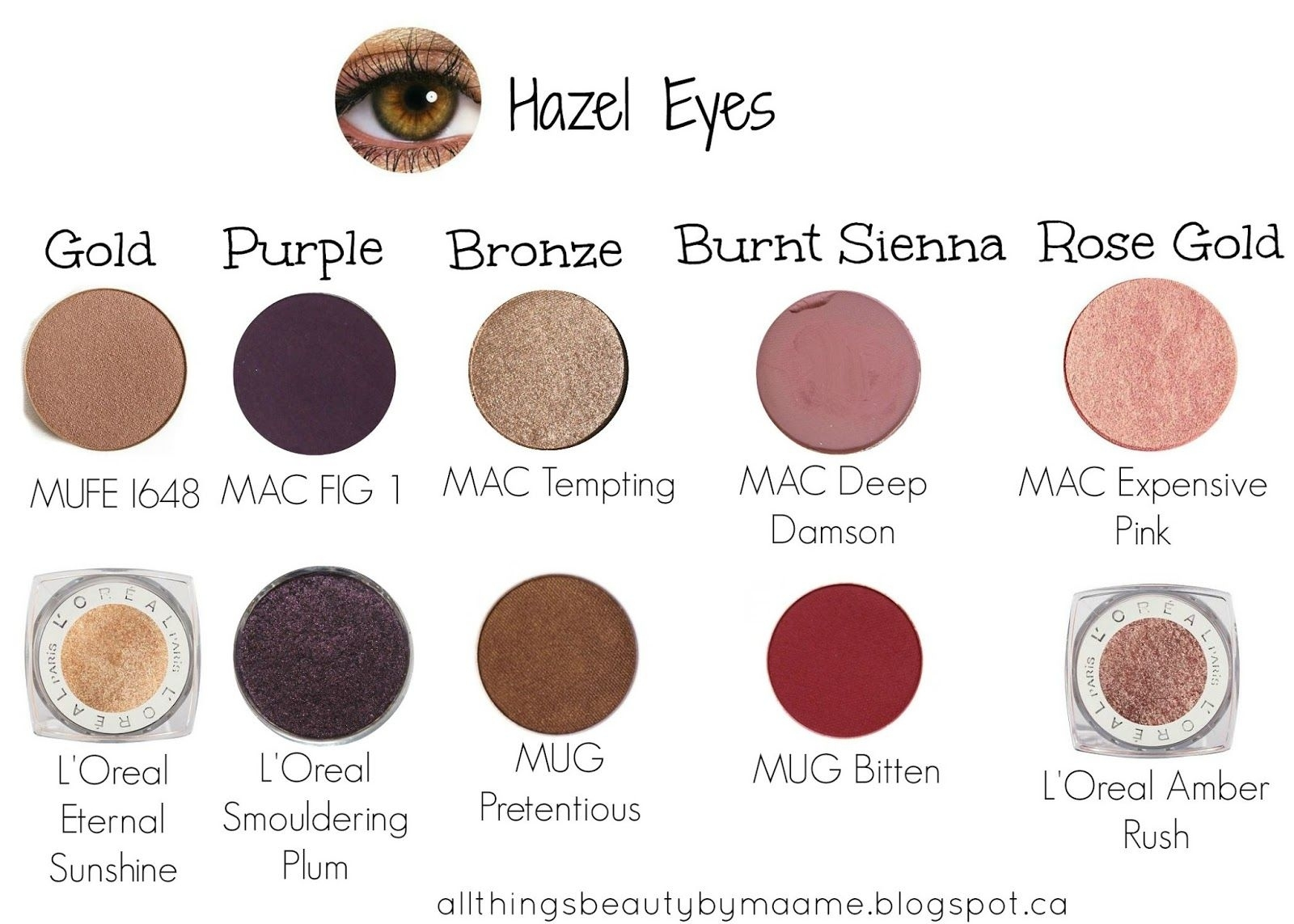 Beauty Guide : Best Eyeshadows For Your Eye Colour - All within What Color Mac Eyeshadow For Hazel Eyes