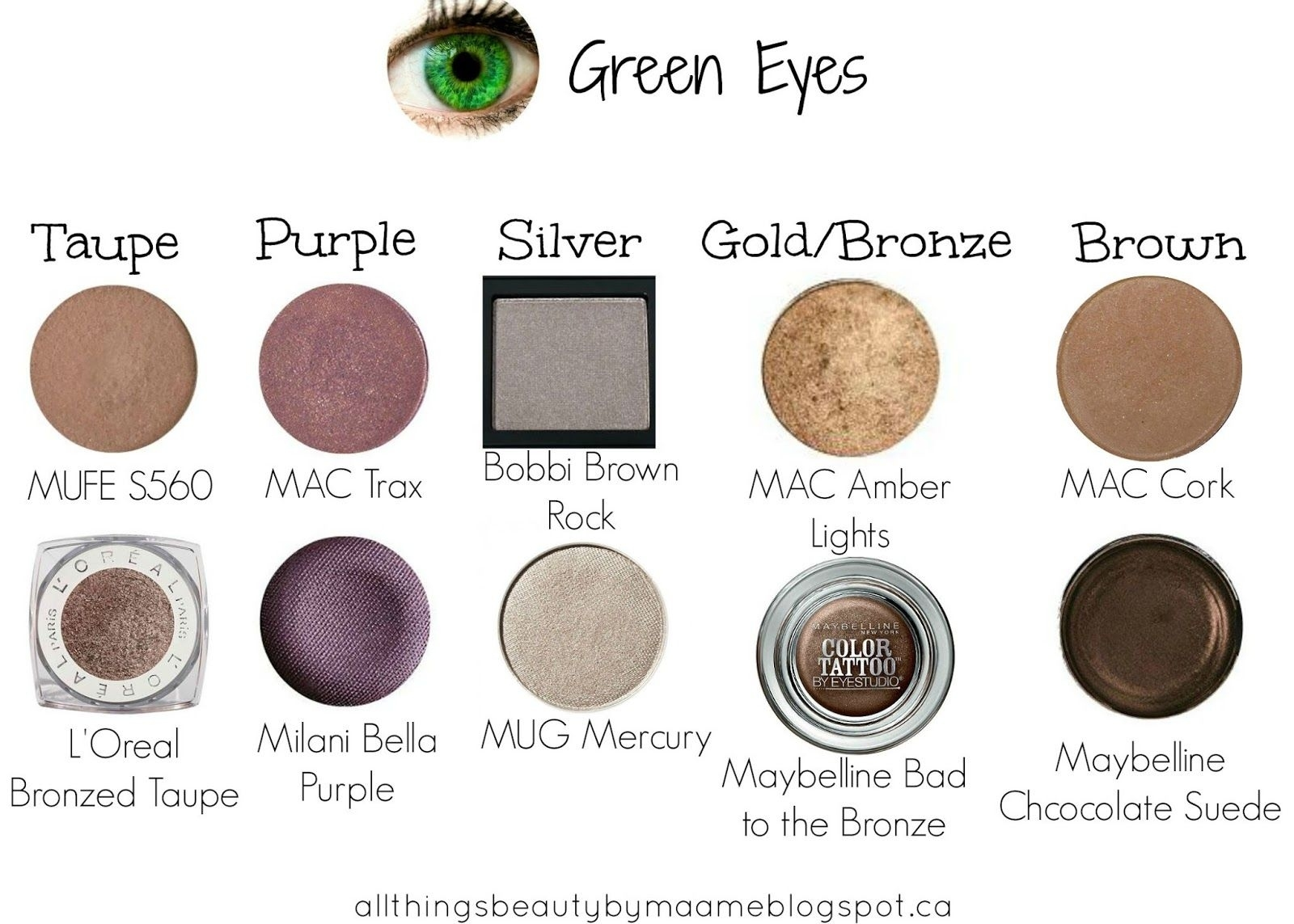Beauty Guide : Best Eyeshadows For Your Eye Colour | Green with Eyeshadow For Brown Green Eyes