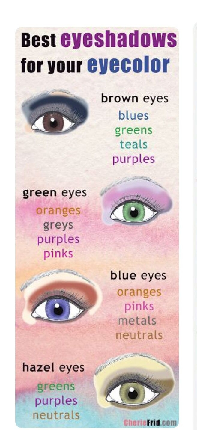Great Guide For Choosing Your Eye Shadow Colors!!   Hazel in Eyeshadow For Blue Green Eyes And Brown Hair