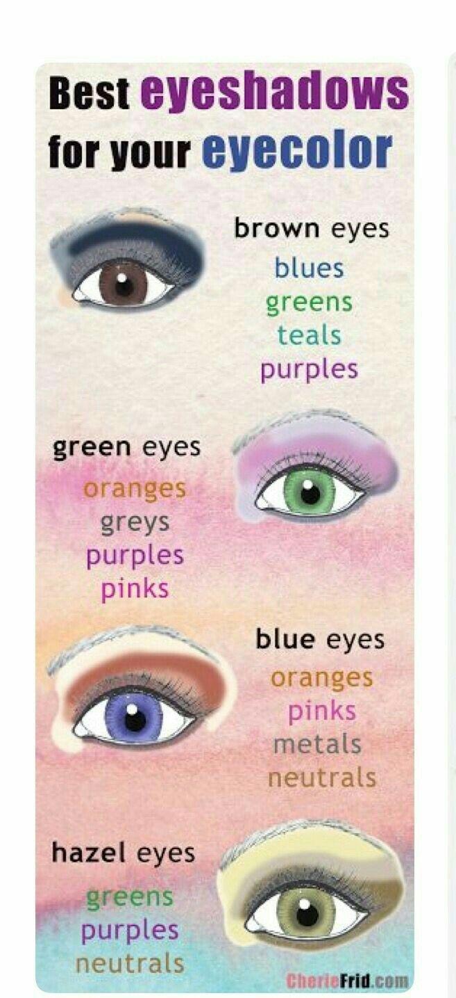 Makeup Tips Image By Pamela Bell English | Hazel Eye Makeup with Makeup Tips For Hazel Eyes And Brown Hair
